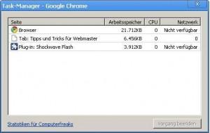 Der Taskmanager von Chrome
